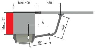 Установочные размеры FERNI 40230