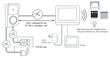 Видеодомофон V500 сенсорный компании Somfy, со встроенным 5-ти канальным передатчиком и температурными датчиками